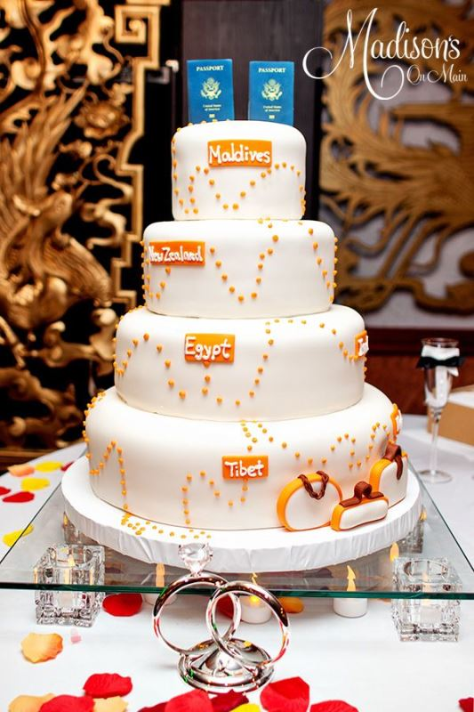 a white wedding cake with various places named, suitcases and sugar passports on top screams trips