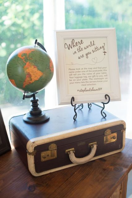 offer a suitcase with a globe and a sign to let your guests leave you cards, wishes or where to travel