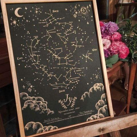 a constellation map instead of a usual table map done in black and gold is a very creative and chic idea for a star wedding