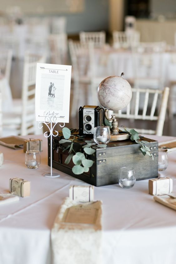 a travel-themed wedding centerpiece of a wooden box, greenery, a candle, a vintage camera, a globe and a sign