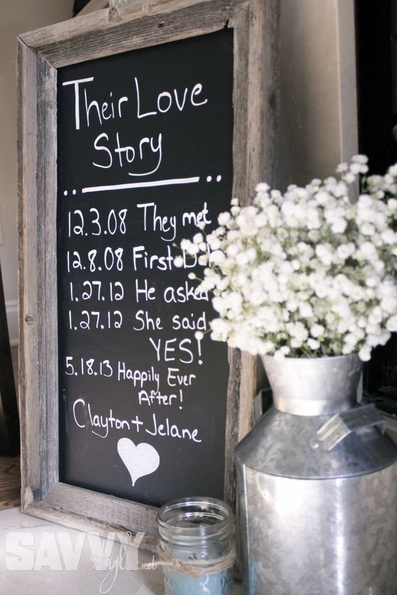 a framed chalkboard sign with your love story dates
