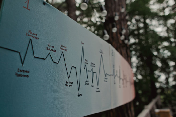 The seating chart was also shown as a heart rhythm, which is a gorgeous and unique idea