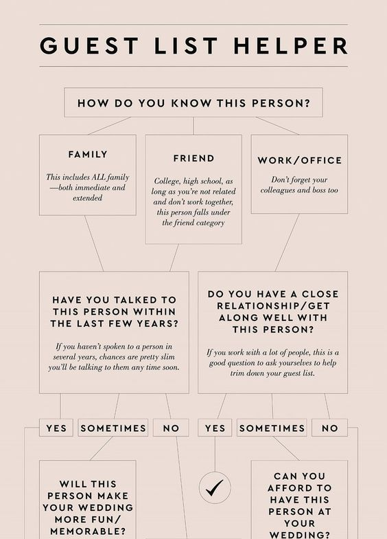 make a guest list using such a simple instruction