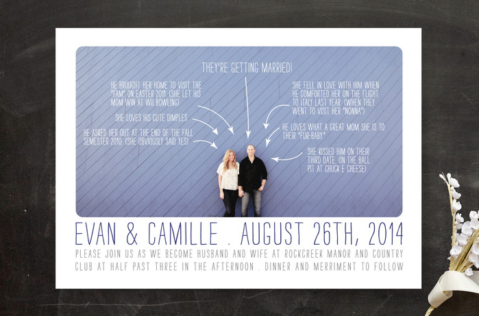 a modern wedding invitation with funny touches - their love story told in comments to the pic