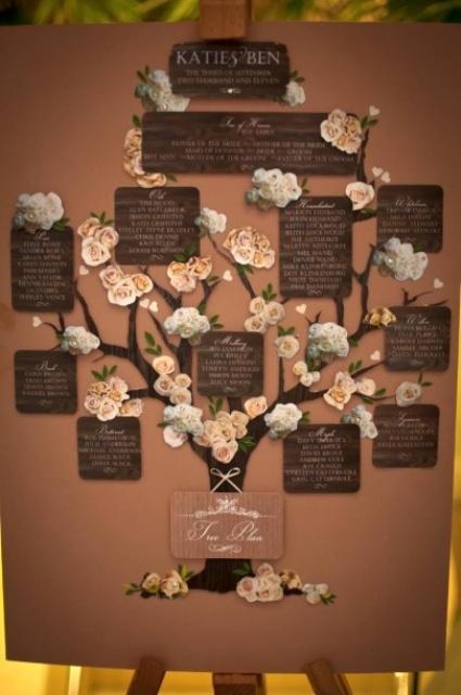 family tree idea for your wedding decor - Family Tree Design Ideas