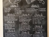 a chalkboard sign seating chart is a very creative and chic idea to go for, frame it for a more refined touch