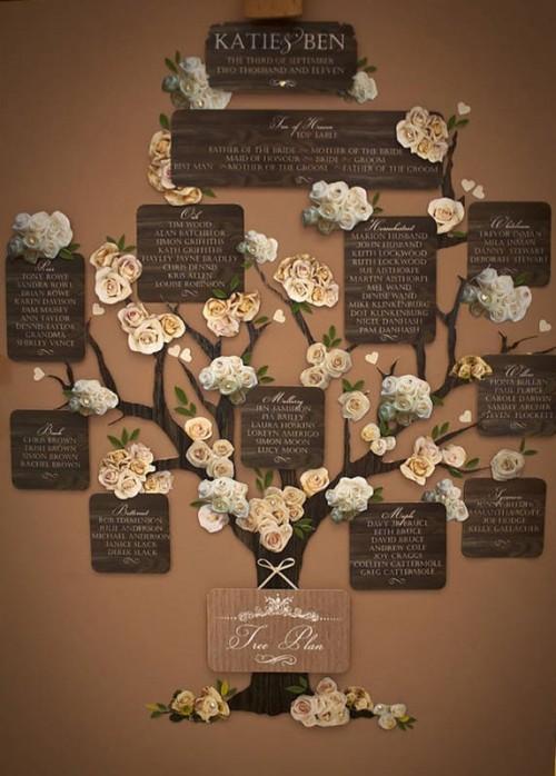 27 Unique Wedding Seating Charts Ideas - Weddingomania