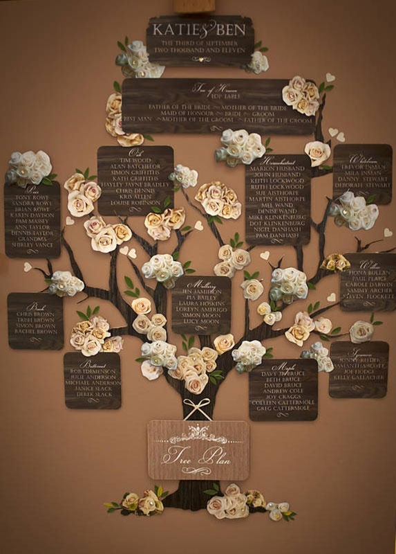 Picture Of Unique Wedding Seating Charts Ideas