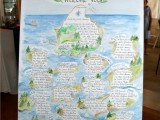 a fantasy-inspired handpainted wedding seating chart is a whimsy idea for a themed wedding