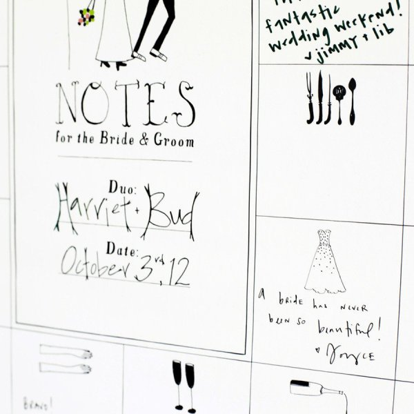 a note board with notes from your guests    hang it as an artwork for decor in your home