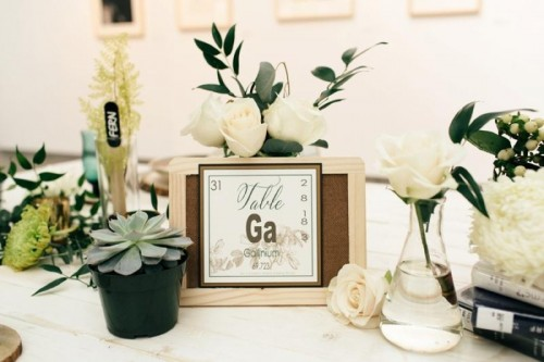 Eclectic Chemistry Inspired Wedding Shoot At The Atlantic Art Center